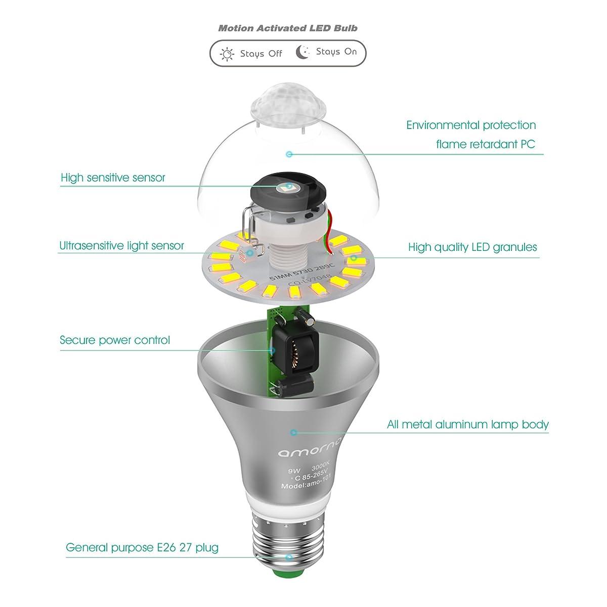 Motion Sensor Light Bulb Amorno 9w E26 E27 Smart Pir Led