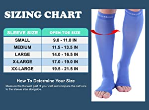 Doc Miller Open Toe Compression Socks 1 Pair 30-40 mmHg (2-Pair, Blue, Small) (Color: Blue, Tamaño: 2 Pair Small)