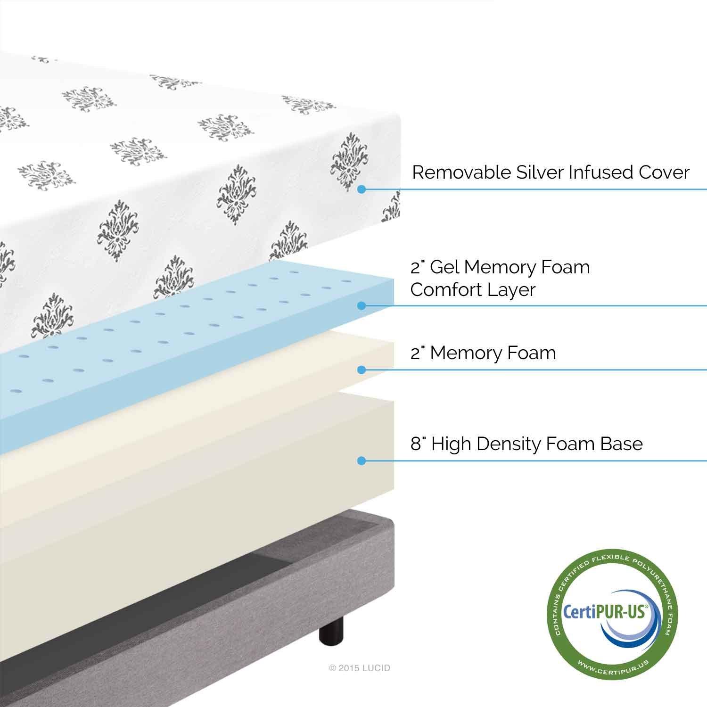LUCID 12 Inch Gel Memory Foam Mattress