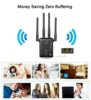 VICTONY WiFi Range Extender with WPS Internet Signal Repeater- 1200Mpbs Wireless Booster with 2.4GHz High Gain Dual Antennas (Color: Black-B)