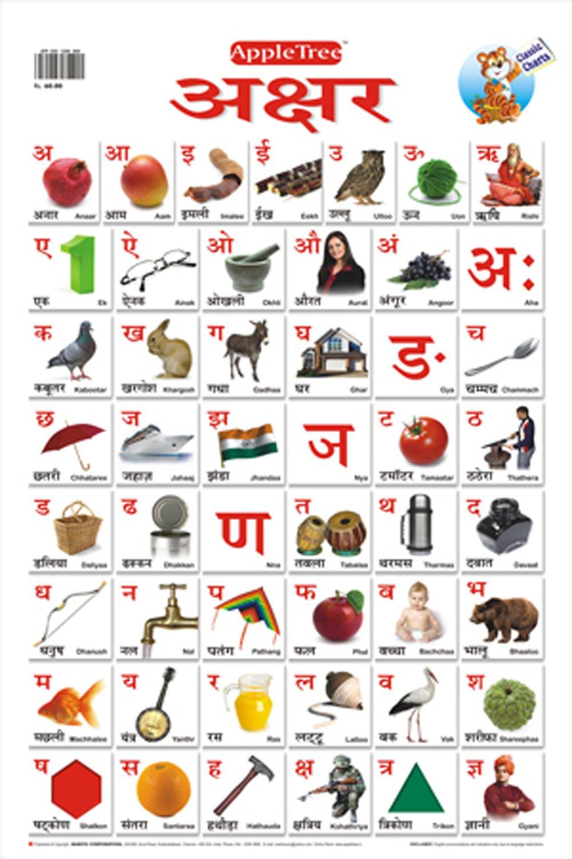 Hindi To Tamil Pdf Books