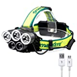 Rechargeable Headlamp,1500 Lumen Castnoo 5 Mode T6 LED Headlamp Flashlight with 5 White Led Light for Camping,2x18650 Batteries(Not Included) (Color: White Light -Blue, Tamaño: No Batteries)