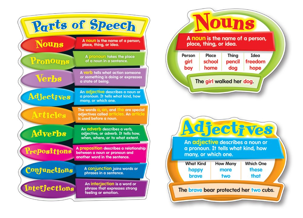 Amazon carson dellosa parts of speech bulletin board set 110126