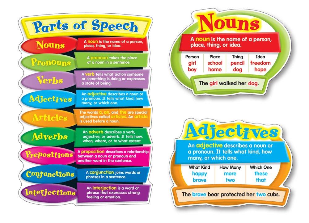 speech teachers pay teachers promoting success free clipart for teachers pay teachers clipart for teachers pay teachers
