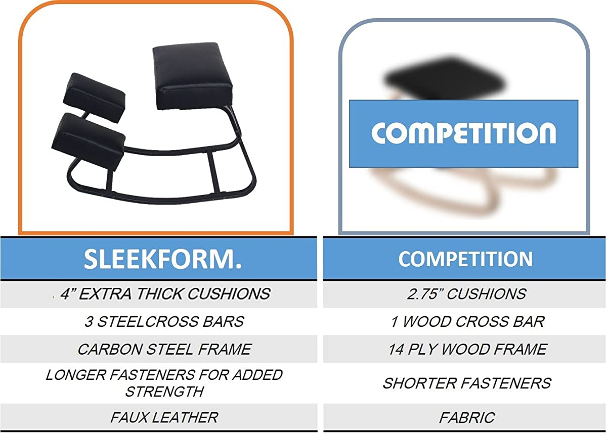 "Sleekform Rocking Kneel Chair for Perfect Posture | Balans Kneeling Stool Relieving Back & Neck Tension | Great for Office & Home | 4"" Thick Soft & Comfortable Cushions 