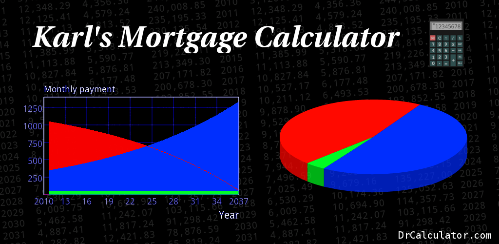 Amazon.com: Karl's Mortgage Calculator: Appstore for Android