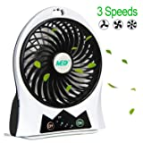 MED Rechargeable Portable Handheld Mini USB fan with Upgrade 2600mAh Battery,with Side Light, 3 Speeds, Personal Cooling for Traveling,Boating,Baby St