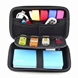 GUANHE Digital Gadget Case Waterproof Memory Card Case Electronics Accessories Case Used For External Hard Drive USB Flash Drives Power Banks (Color: Blue)