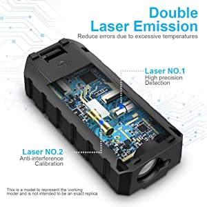 Laser Measure, Acegmet 229Ft Laser Measuring Device M/Ft/In with Backlit LCD and Unit Switching Laser Distance Measure, Area and Volume, Pythagorean Mode Laser Tape Measure