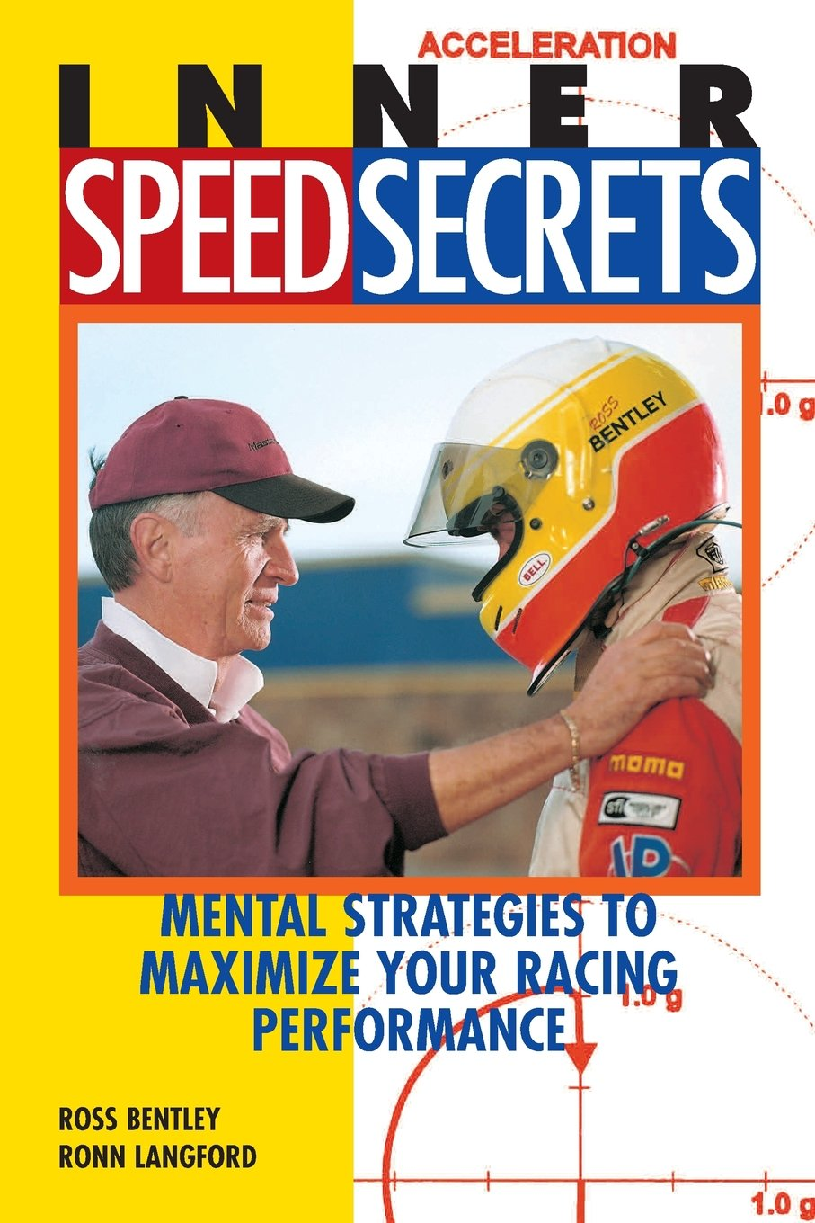 Mental preparation for high performance driving speed academy fandeluxe Epub