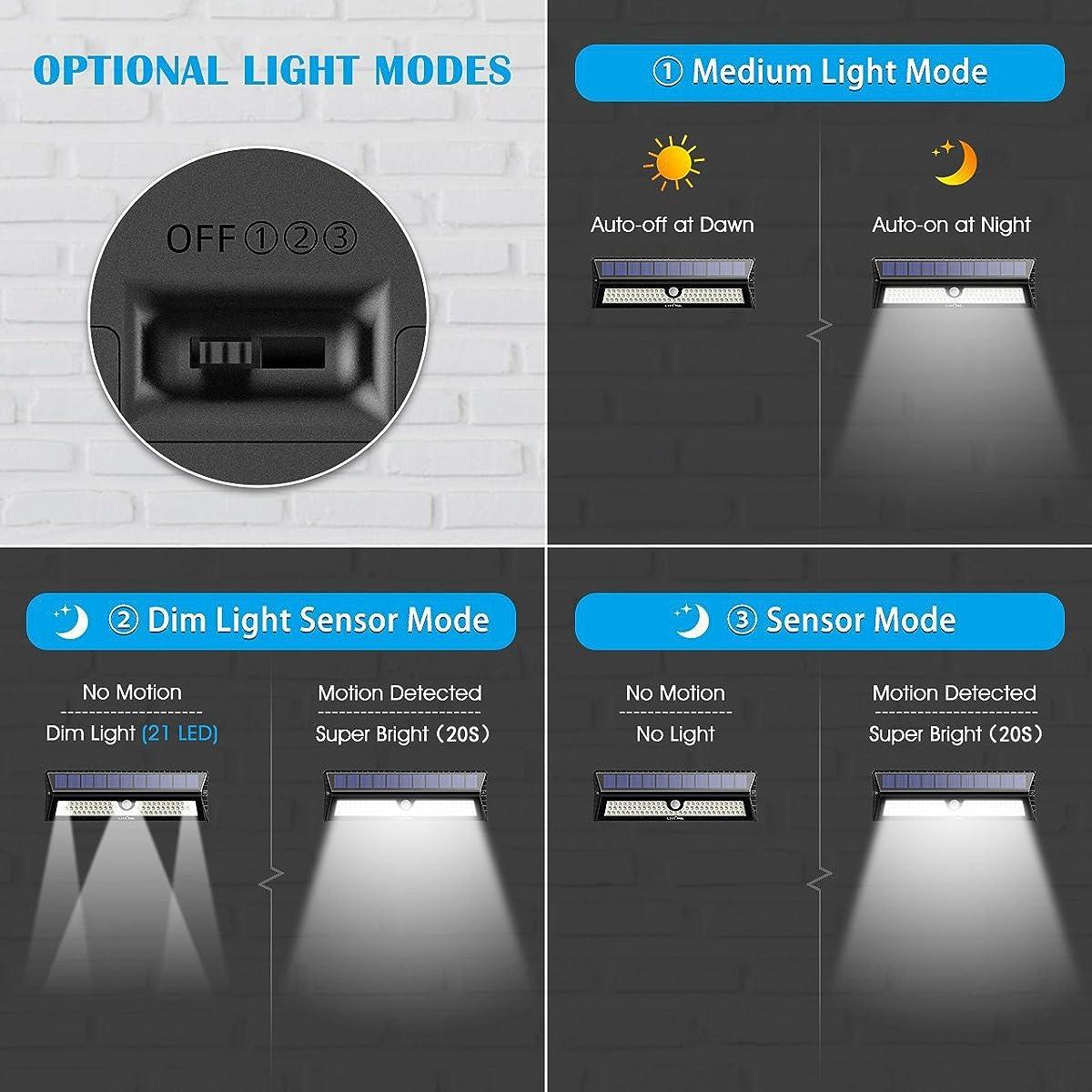 Litom 77 LEDs Solar Light, Super Bright Outdoor Solar Wall Lights with Motion Sensor & Great Waterproof, Security Wireless Nightlight for Garden Patio Path Back Yard