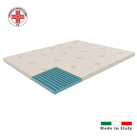 dormiland Surmatelas à mémoire de forme, hauteur 4cm, déhoussable, en aloe vera, dispositif médical 160 x 200 cm