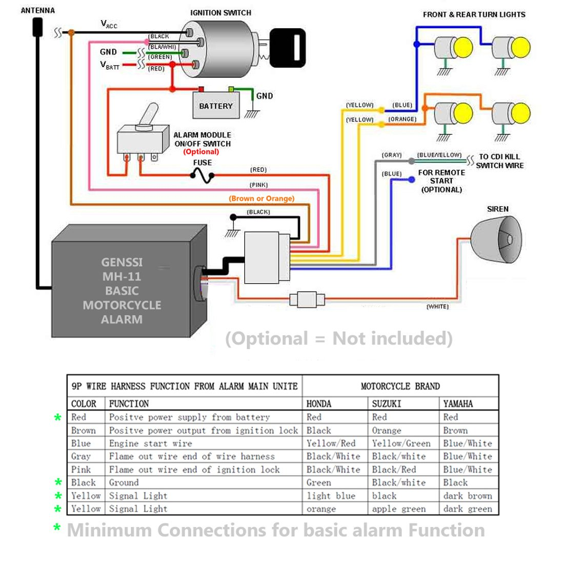 scooter alarm wiring diagram scooter wiring diagrams online scooter alarm wiring diagram how to installing an alarm it is the ride
