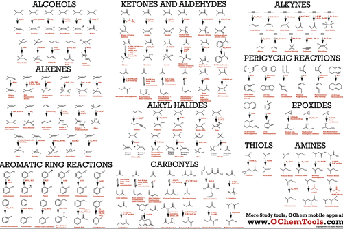 Organic Chemistry Mechanisms Table Pictures to Pin – Chemistry Chart Template