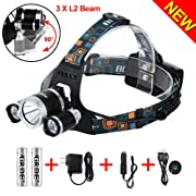 GRDE® 5000 Lumens Max Headlamp