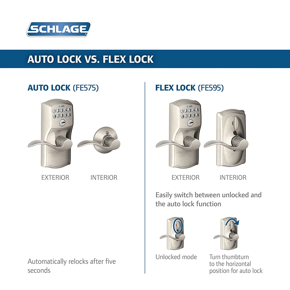 Schlage Fe595vcam619acc Camelot Keypad Accent Lever Door