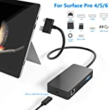 ?Zinc Alloy Shell? Surface Pro Dock for Surface Pro 4/5/6,with 3X Video Display Ports (HDMI+DP+VGA),1000Mb/s LAN Port,USB C,3xUSB 3.0,Audio Output Port,SD/TF Reader,Micro USB for External Power