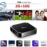 Android Nougat 4K Quad X96 MINI WIFI 2+16S905W Core Smart TV BOX MINI PC Media