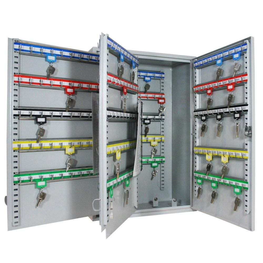 HMF 1353007 Schlüsselschrank Schlüsselkasten, 300 Haken, 55,0 x 38,0 x 20,5 cm , 14,5 kg, lichtgrau  Rezension