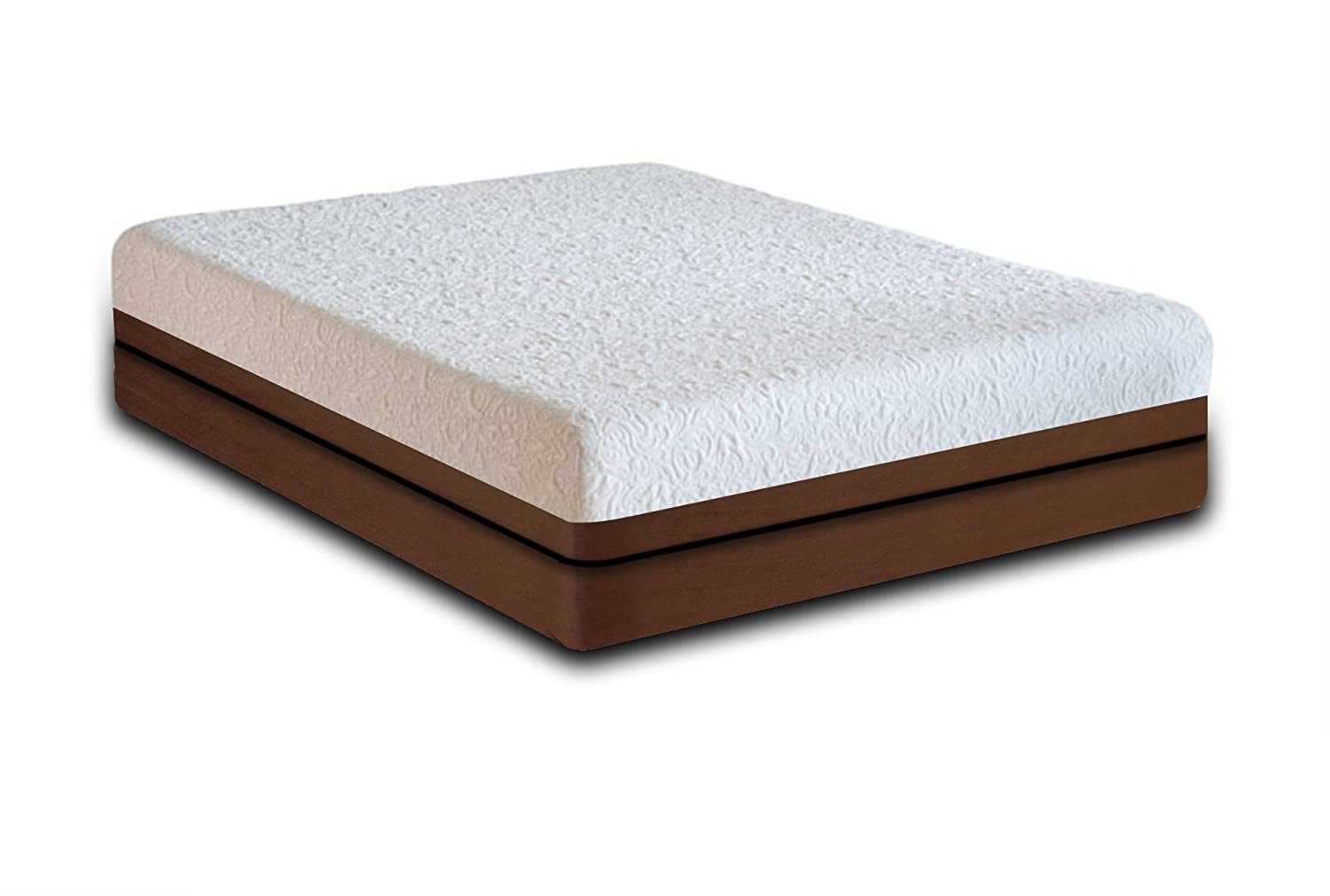 404 squidoo page not found Where to buy mattress foam