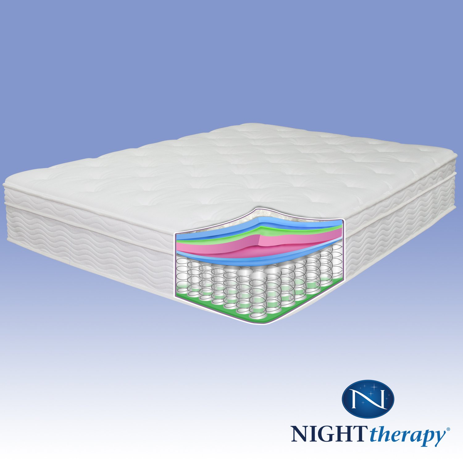 Best Sale Night Therapy 13 Deluxe Euro Box Top Spring Mattress Queen In Best Price