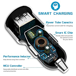 Car Charger - Manto Quick Charge Dual USB Car Charger Adapter Compatible for iPhone/Android Samsung/Kindle/Tablet - Black