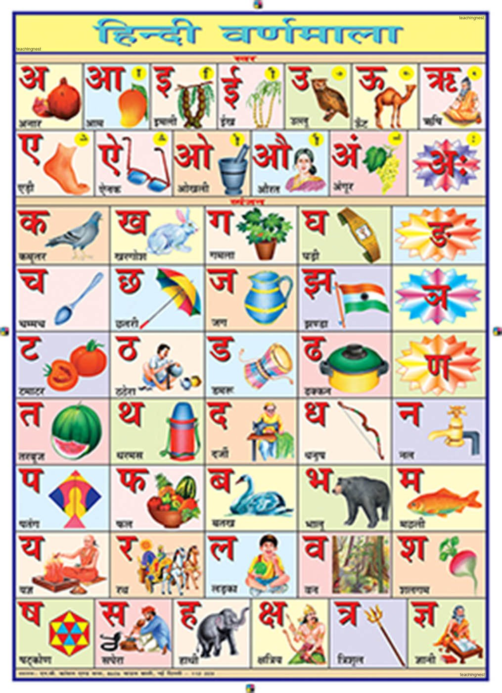 Buy Hindi Alphabet Chart (70x100cm) Book Online at Low Prices in ...