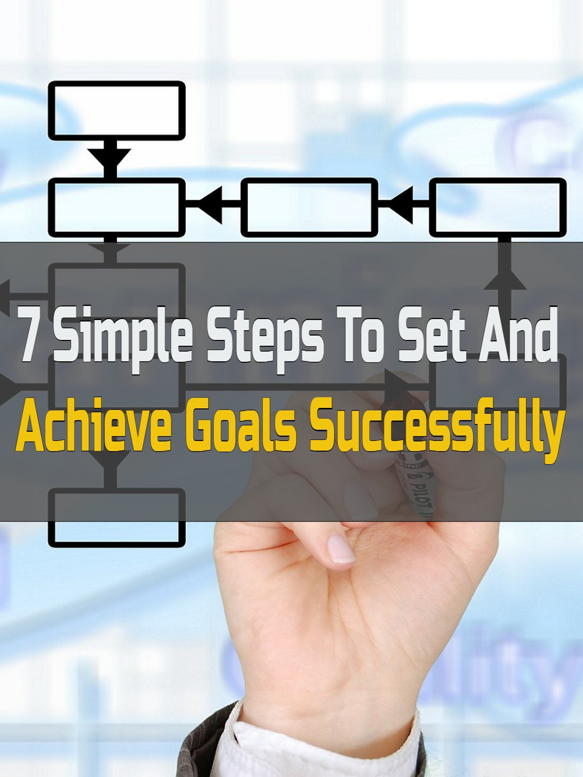 7 Simple Steps To Set and Achieve Goals Successfully