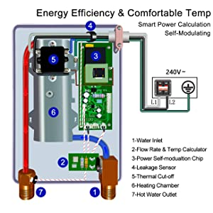 ECOTOUCH Tankless Water Heater Electric, 1.5 GPM On Demand Hot Water Heater Digital Dispaly Energy Efficient 5.5kW at 240V, Black (Color: ECO55-Black (no remote control))