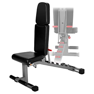 Best Strength Training Benches 2017