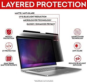 SightPro Magnetic Privacy Screen for MacBook Pro 13 Inch (2016, 2017, 2018, 2019) | Laptop Privacy Filter and Anti-Glare Protector (Color: MacBook Pro 13 Inch (2016 - 2019), Tamaño: MacBook Pro 13 Inch (2016 - 2019))