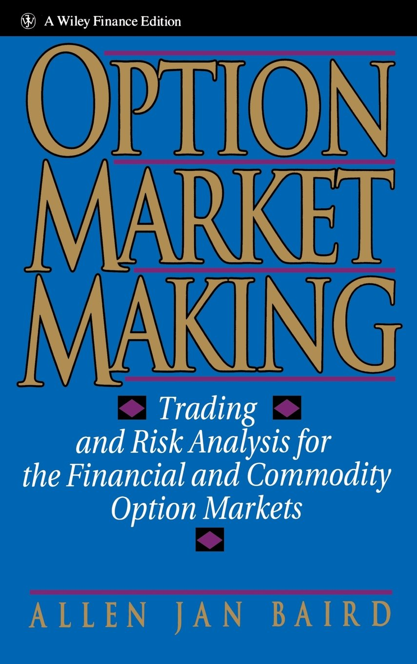 Option trading market share