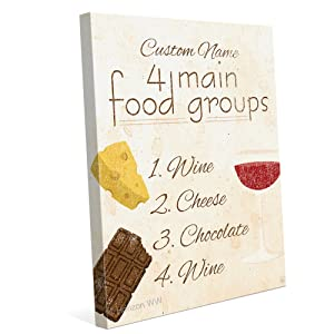 4 Main Food Groups