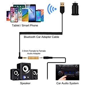 Bluetooth Aux Adapter, Goojodoq Mini Bluetooth 5.0 Car Receiver with Dual 3.1A USB Ports Car Charger and AUX Audio 3.5mm Jacks for Car Speaker Home St