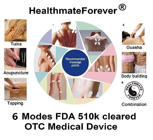 FDA cleared OTC HealthmateForever TENS unit HM6G