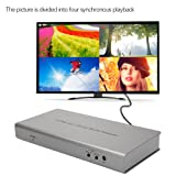 VANKER 1080P HDMI 4X 1 Quad Multi-viewer Splitter with Seamless Switcher Remote Control