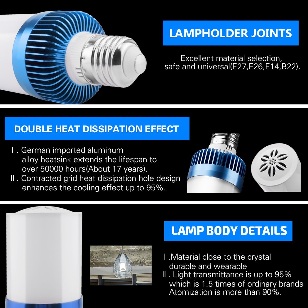 Light Bulb with Bluetooth Speaker,Led Smart Music Bulb,Wireless Bluetooth Light Bulb Speaker Controlled by Smartphones(Blue Warm White)