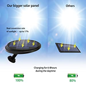 eLEDing EE805W56 - Outdoor Solar Lights, 56 LED Ultra Bright Self-Contained Solar Powered, 180° Motion Sensor Security Wall Light, 80° Rotation, IP65 Waterproof Light for Patio, Yard, Garden, Porch (Color: Black, Tamaño: small)