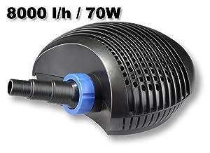 SunSun CTF8000 SuperECO Teichpumpe Filterpumpe 8000l/h 70W  GartenÜberprüfung und weitere Informationen