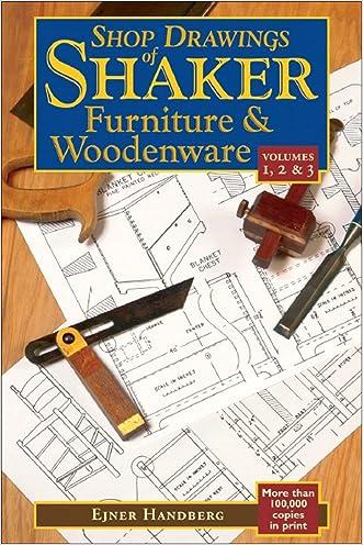 Shop Drawings of Shaker Furniture & Woodenware (Vols, 1, 2 & 3) (Vol. 1, 2 & 3) written by Ejner Handberg
