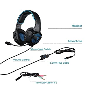 SADES 807 Multi-Platform Gaming Headset for Playstation 4 PS4 PC Computer Games, Noise Isolation Bass Surround Stereo Soft Earmuffs Over-Ear Headphones with Mic (Color: SA807 Blackblue)