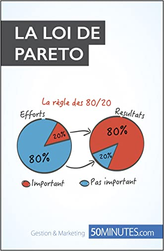 La loi de Pareto (Gestion & Marketing ( nouvelle édition ) t. 15) (French Edition)