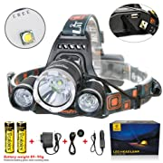 Caloics® Headlamp 5800 Lumens