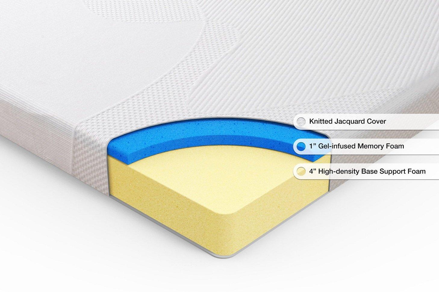 sleep master cool gel memory foam 5 inch sleeper sofa mattress replacement sofa ebay. Black Bedroom Furniture Sets. Home Design Ideas
