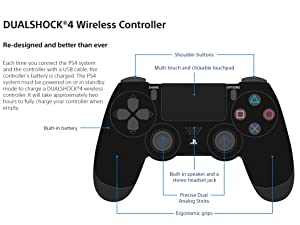 DualShock 4 Wireless Controller for PlayStation 4 - 20th Anniversary Edition (Color: Original Gray - 20th Anniversary)