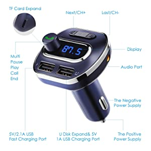 Criacr [Upgraded Version] Bluetooth FM Transmitter for Car, Radio Transmitter Car Adapter, with Dual USB Charging Port, Quick Charge 3.0, Music Player
