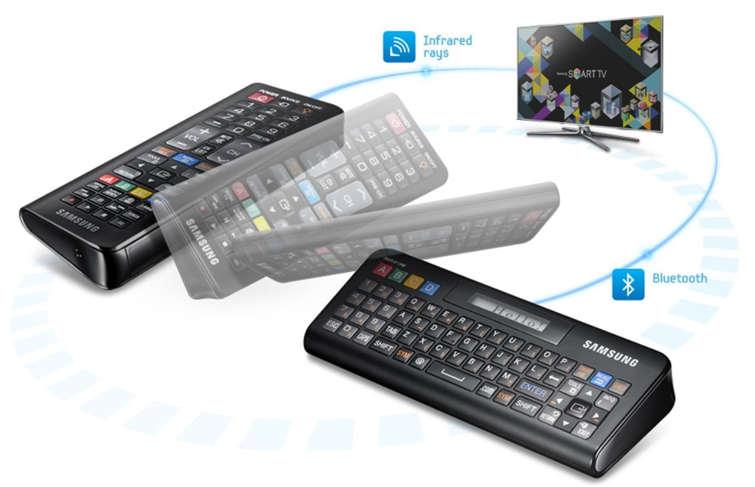 how to connect keyboard to samsung smart tv