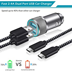 Car Charger, LEEKOTECH 24W 4.8A Dual USB Car Charger Adapter AL-Alloy + 2-Pack 3FT Braided USB Type C Fast Charging Cable Kit Compatible Samsung Galaxy S10 S10e S9 S8 Plus, LG V40 G8, Pixel -Updated (Color: gray+black)