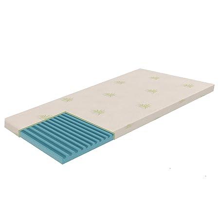 Dormiland Surmatelas à mémoire de forme, Hauteur 6cm, déhoussable, Aloès véritable, thérapie magnétique, dispositif médical 120 x 190 cm