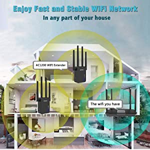 |Upgraded Version |AC1200 Dual-Band WIFI Range Extender, WIFI Repeater, Wireless Signal Booster, Including 4 High-Power External Antennas and Gigabit Ethernet Ports, WIFI Can Cover the Whole Family